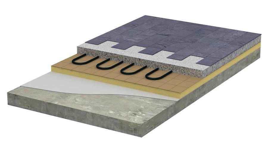 Floor Insulation Iko Enertherm